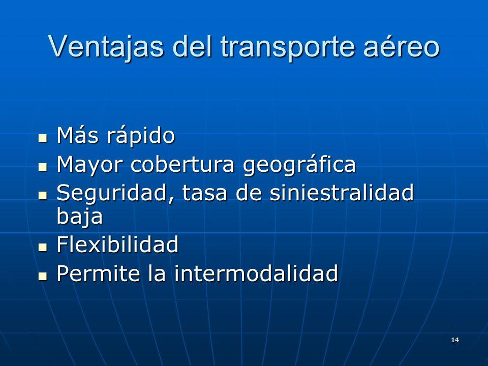 13 TRANSPORTE AÉREO Medio de transporte que utiliza el aire como forma de comunicación. Medio de transporte que utiliza el aire como forma de comunica