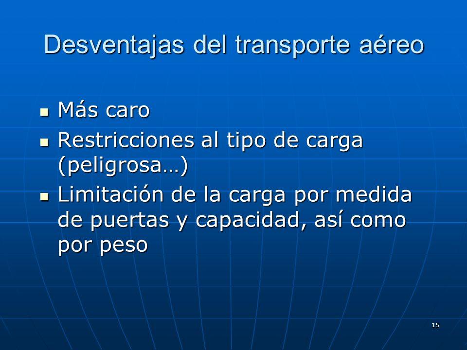 14 Ventajas del transporte aéreo Más rápido Más rápido Mayor cobertura geográfica Mayor cobertura geográfica Seguridad, tasa de siniestralidad baja Se