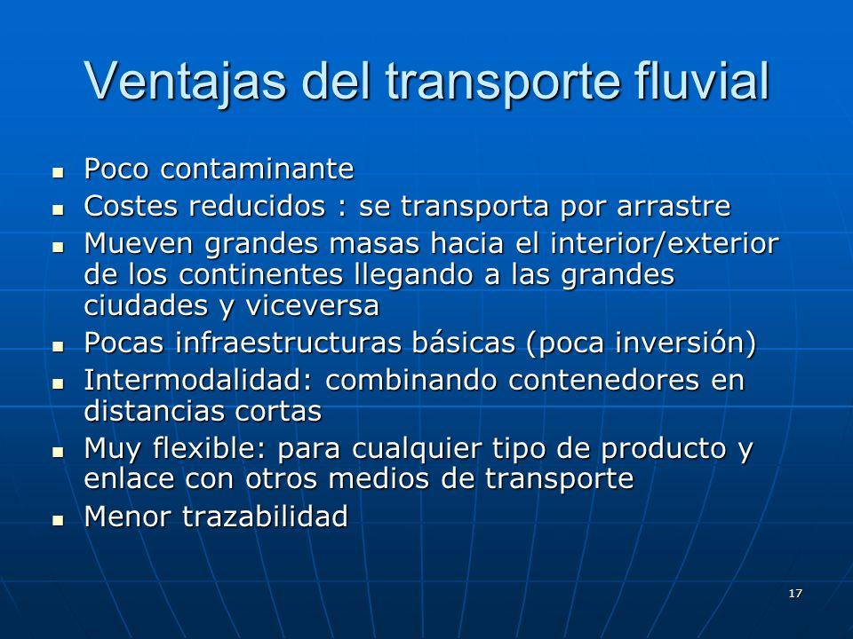 16 TRANSPORTE FLUVIAL Aquel transporte que utiliza las vías fluviales para el traslado de mercancías y personas Aquel transporte que utiliza las vías