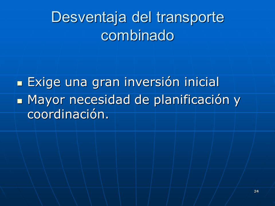 23 Ventajas del transporte combinado Aprovecha las ventajas de todos los modos de transporte Aprovecha las ventajas de todos los modos de transporte R