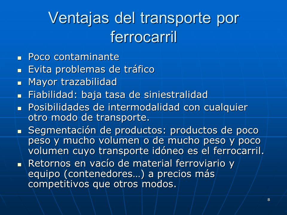 7 TRANSPORTE POR FERROCARRIL Es el medio de transporte de personas o cosas utilizando las red ferroviaria para ello. Es el medio de transporte de pers