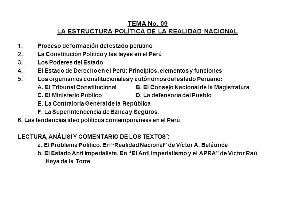 TEMA No. 09 LA ESTRUCTURA POLÍTICA DE LA REALIDAD NACIONAL 1.Proceso de formación del estado peruano 2.La Constitución Política y las leyes en el Perú