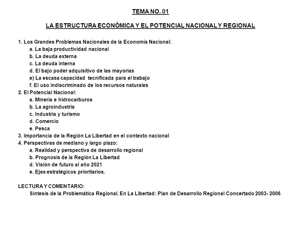 TEMA NO. 01 LA ESTRUCTURA ECONÓMICA Y EL POTENCIAL NACIONAL Y REGIONAL 1. Los Grandes Problemas Nacionales de la Economía Nacional: a. La baja product