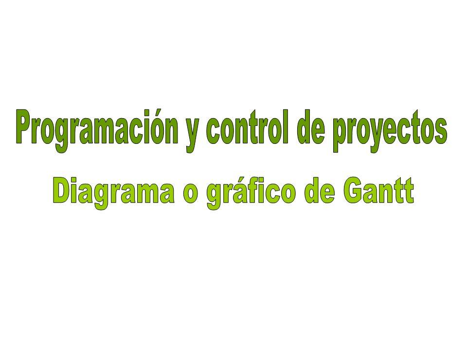 INTRODUCCIÓN Un proyecto suele implicar la realización de un producto único e individualizado, normalmente atendiendo a las especificaciones del cliente, como por ejemplo: un puente, un estadio, un barco, un avión, etc.