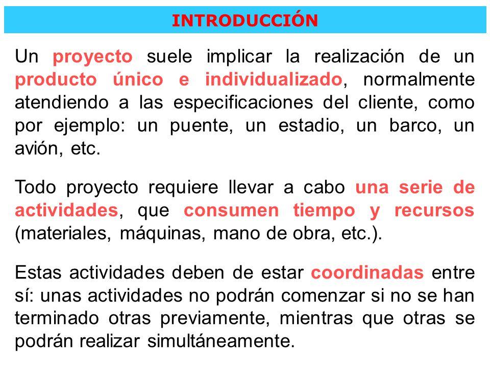 INTRODUCCIÓN Un proyecto suele implicar la realización de un producto único e individualizado, normalmente atendiendo a las especificaciones del clien