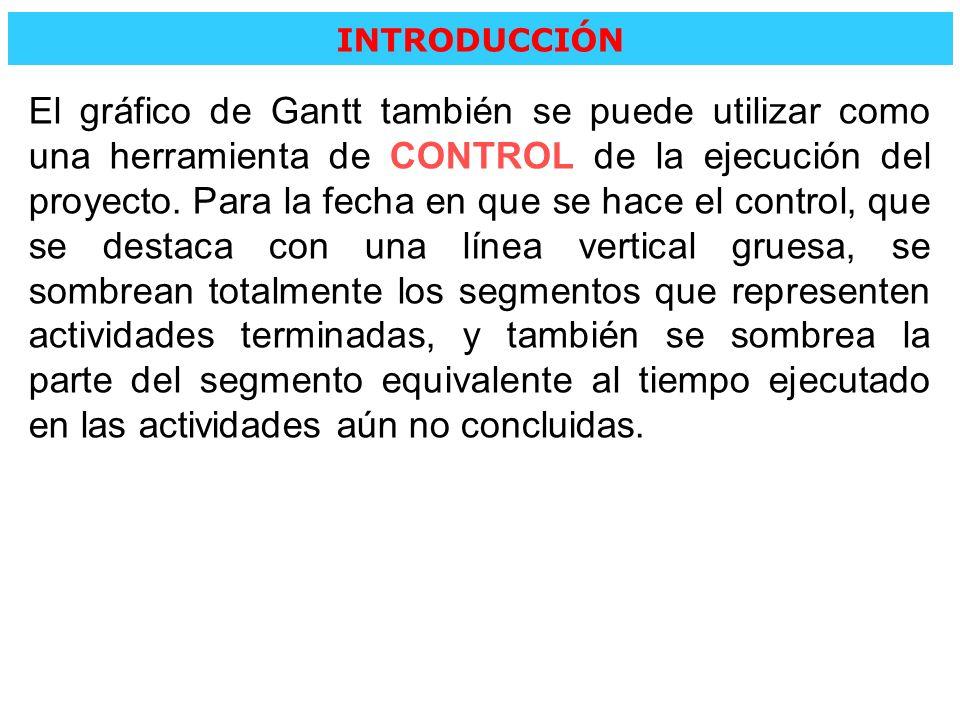 INTRODUCCIÓN El gráfico de Gantt también se puede utilizar como una herramienta de CONTROL de la ejecución del proyecto. Para la fecha en que se hace