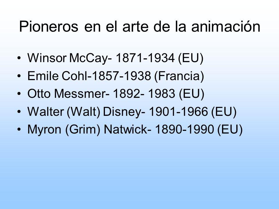 Las primeras animaciones antes de 1910 consistían en dibujos sencillos que fueron fotografiados de uno en uno.