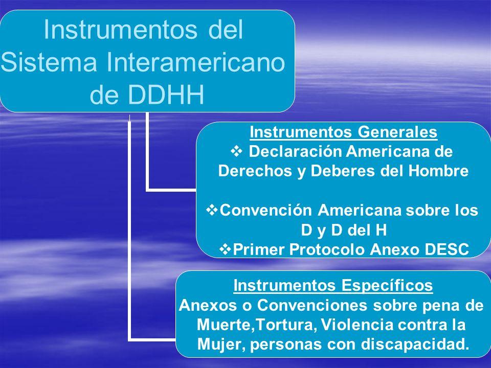 Instrumentos del Sistema Interamericano de DDHH Instrumentos Generales Declaración Americana de Derechos y Deberes del Hombre Convención Americana sob