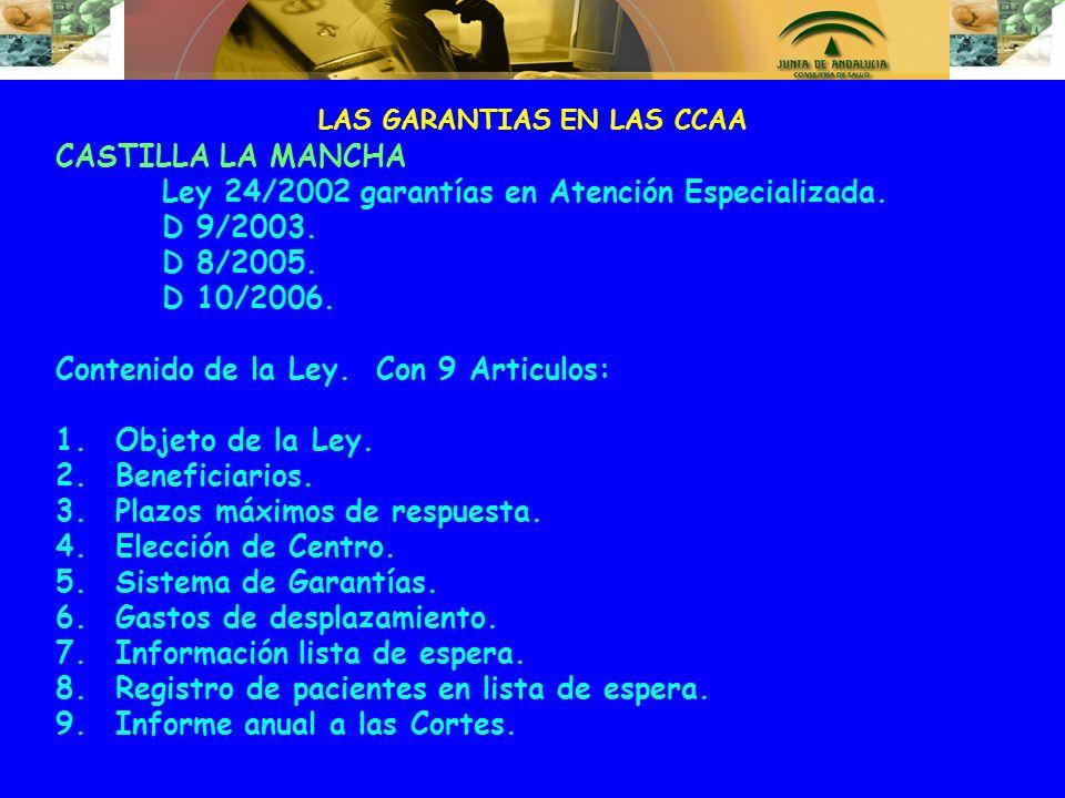 LAS GARANTIAS EN LAS CCAA CASTILLA LA MANCHA Ley 24/2002 garantías en Atención Especializada. D 9/2003. D 8/2005. D 10/2006. Contenido de la Ley. Con