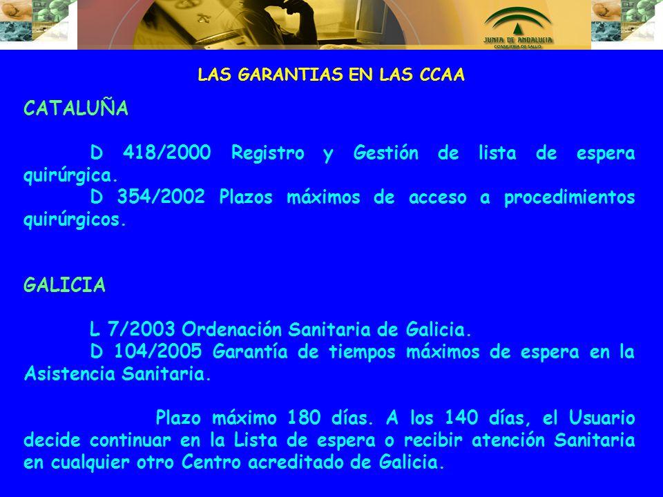 LAS GARANTIAS EN LAS CCAA CATALUÑA D 418/2000 Registro y Gestión de lista de espera quirúrgica. D 354/2002 Plazos máximos de acceso a procedimientos q