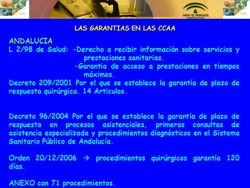 LAS GARANTIAS EN LAS CCAA ANDALUCIA L 2/98 de Salud: -Derecho a recibir información sobre servicios y prestaciones sanitarias. -Garantia de acceso a p