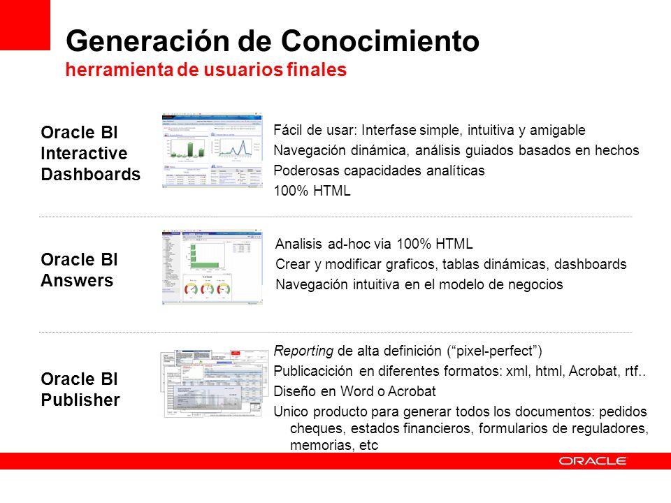 Generación de Conocimiento herramienta de usuarios finales Fácil de usar: Interfase simple, intuitiva y amigable Navegación dinámica, análisis guiados