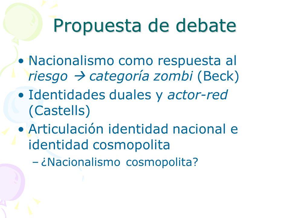 Propuesta de debate Nacionalismo como respuesta al riesgo categoría zombi (Beck) Identidades duales y actor-red (Castells) Articulación identidad naci