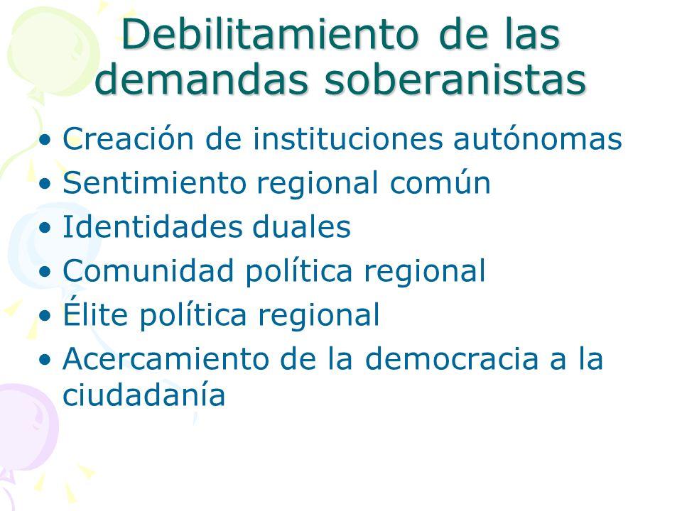 Creación de instituciones autónomas Sentimiento regional común Identidades duales Comunidad política regional Élite política regional Acercamiento de