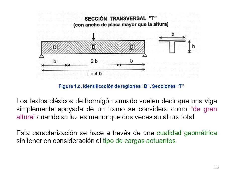 10 Figura 1.c. Identificación de regiones D. Secciones T Los textos clásicos de hormigón armado suelen decir que una viga simplemente apoyada de un tr