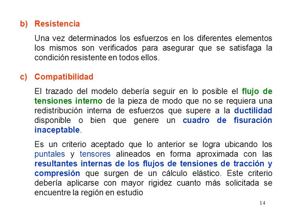 14 b)Resistencia Una vez determinados los esfuerzos en los diferentes elementos los mismos son verificados para asegurar que se satisfaga la condición
