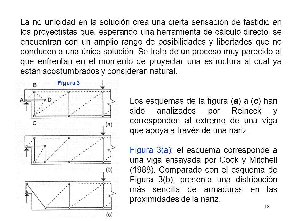 18 La no unicidad en la solución crea una cierta sensación de fastidio en los proyectistas que, esperando una herramienta de cálculo directo, se encue