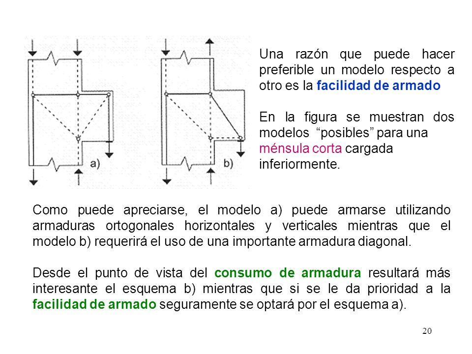 20 Una razón que puede hacer preferible un modelo respecto a otro es la facilidad de armado En la figura se muestran dos modelos posibles para una mén