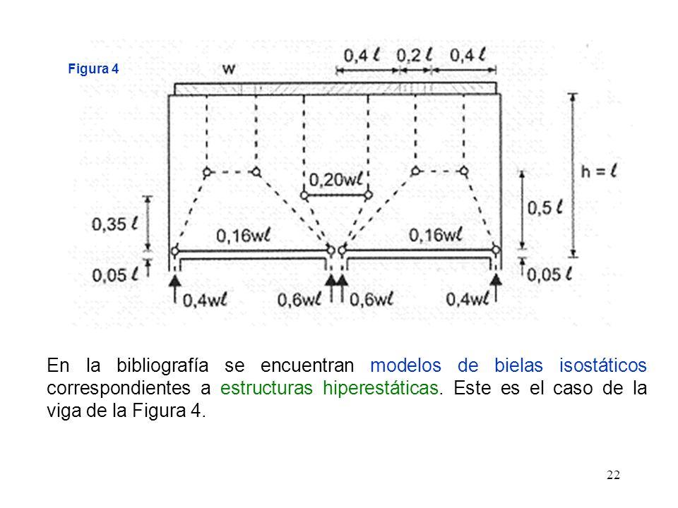 22 Figura 4 En la bibliografía se encuentran modelos de bielas isostáticos correspondientes a estructuras hiperestáticas. Este es el caso de la viga d
