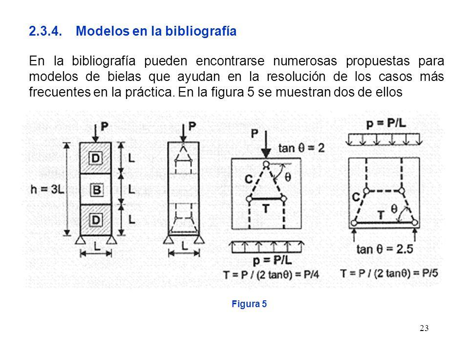 23 2.3.4.Modelos en la bibliografía En la bibliografía pueden encontrarse numerosas propuestas para modelos de bielas que ayudan en la resolución de l