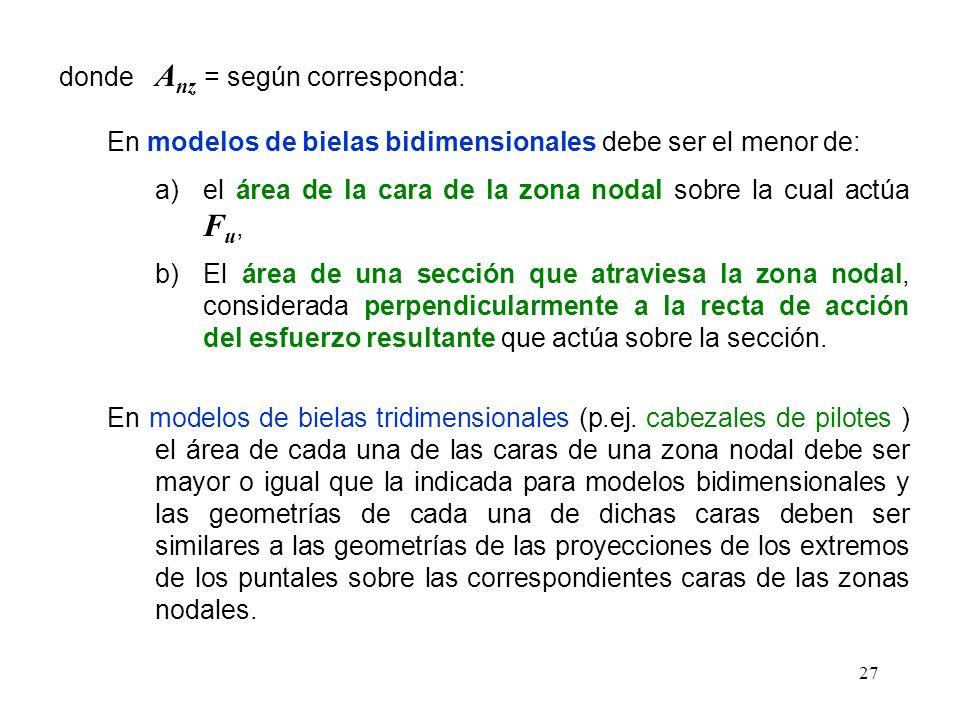 27 donde A nz = según corresponda: En modelos de bielas bidimensionales debe ser el menor de: a)el área de la cara de la zona nodal sobre la cual actú