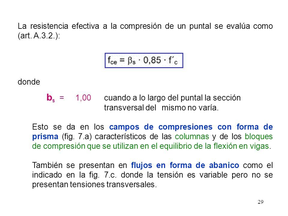 29 La resistencia efectiva a la compresión de un puntal se evalúa como (art. A.3.2.): donde b s = 1,00cuando a lo largo del puntal la sección transver