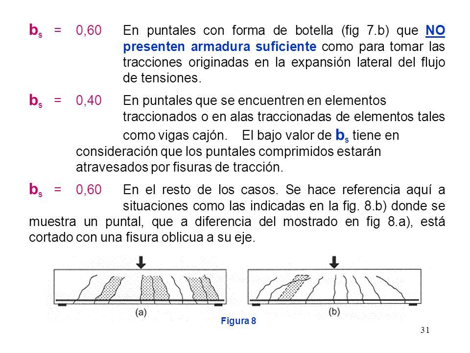 31 b s = 0,60En puntales con forma de botella (fig 7.b) que NO presenten armadura suficiente como para tomar las tracciones originadas en la expansión