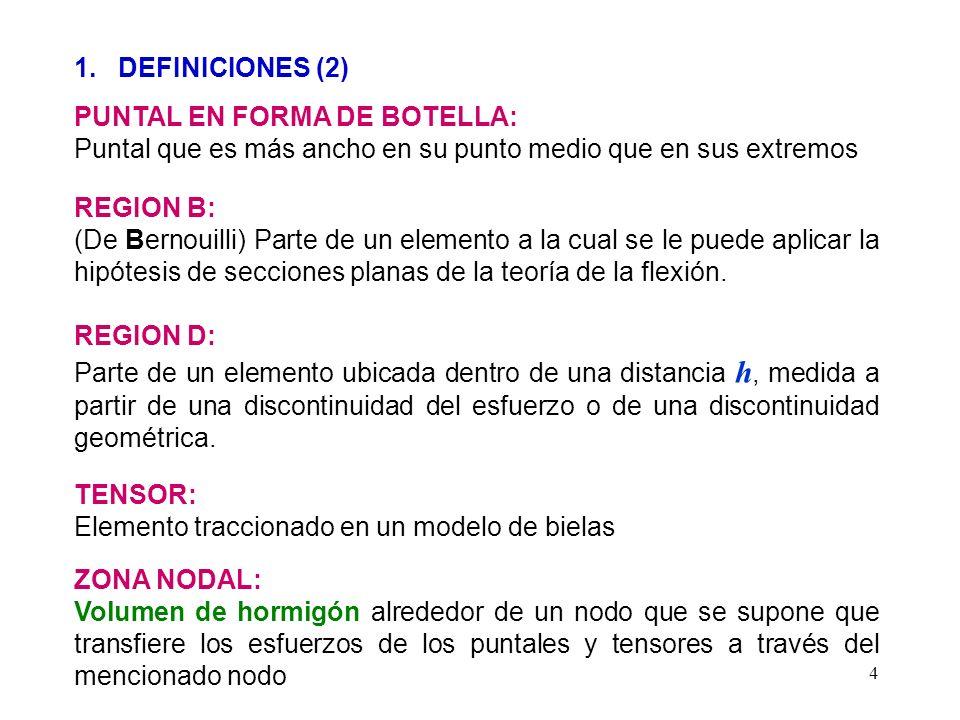 4 1. DEFINICIONES (2) PUNTAL EN FORMA DE BOTELLA: Puntal que es más ancho en su punto medio que en sus extremos REGION B: (De Bernouilli) Parte de un