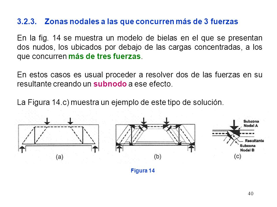 40 3.2.3.Zonas nodales a las que concurren más de 3 fuerzas En la fig. 14 se muestra un modelo de bielas en el que se presentan dos nudos, los ubicado