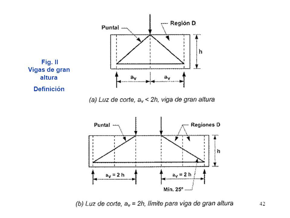 42 Fig. II Vigas de gran altura Definición