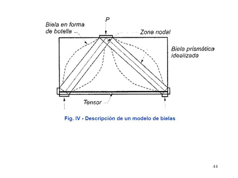 44 Fig. IV - Descripción de un modelo de bielas