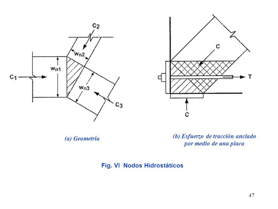 47 Fig. VI Nodos Hidrostáticos (a) Geometría (b) Esfuerzo de tracción anclado por medio de una placa
