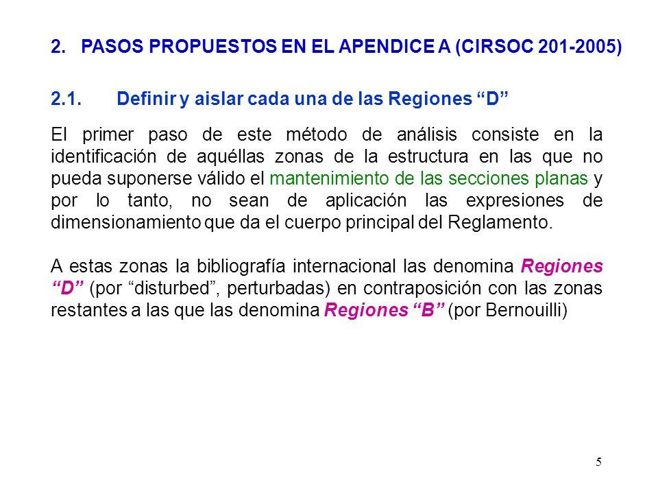 5 2. PASOS PROPUESTOS EN EL APENDICE A (CIRSOC 201-2005) 2.1.Definir y aislar cada una de las Regiones D El primer paso de este método de análisis con