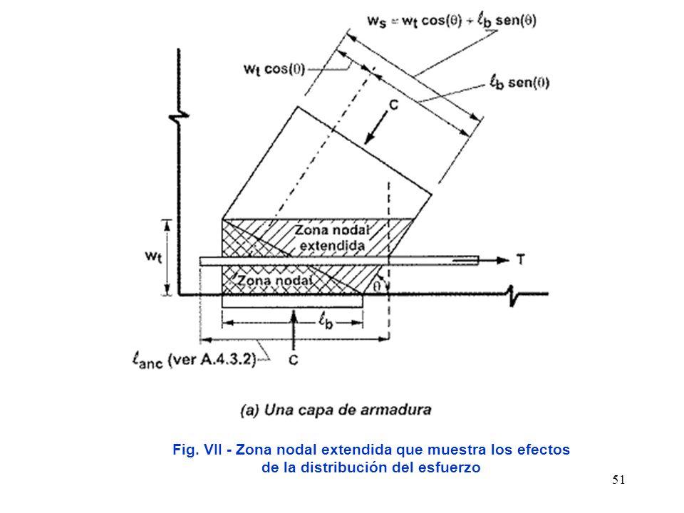 51 Fig. VII - Zona nodal extendida que muestra los efectos de la distribución del esfuerzo