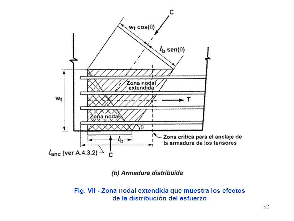 52 Fig. VII - Zona nodal extendida que muestra los efectos de la distribución del esfuerzo