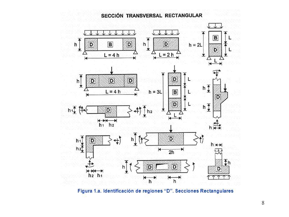 8 Figura 1.a. Identificación de regiones D. Secciones Rectangulares