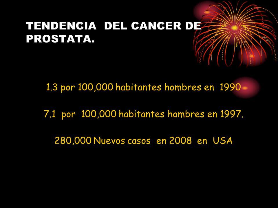 TENDENCIA DEL CANCER DE PROSTATA. 1.3 por 100,000 habitantes hombres en 1990 7.1 por 100,000 habitantes hombres en 1997. 280,000 Nuevos casos en 2008