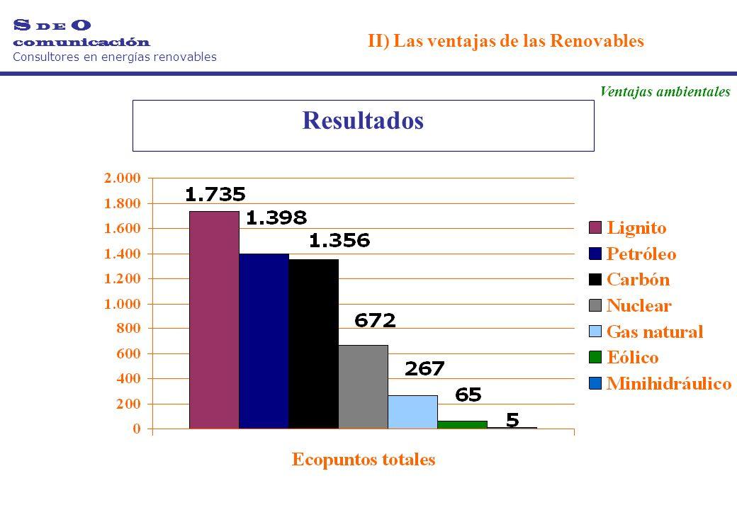 Resultados S D E O comunicación Consultores en energías renovables II) Las ventajas de las Renovables Ventajas ambientales