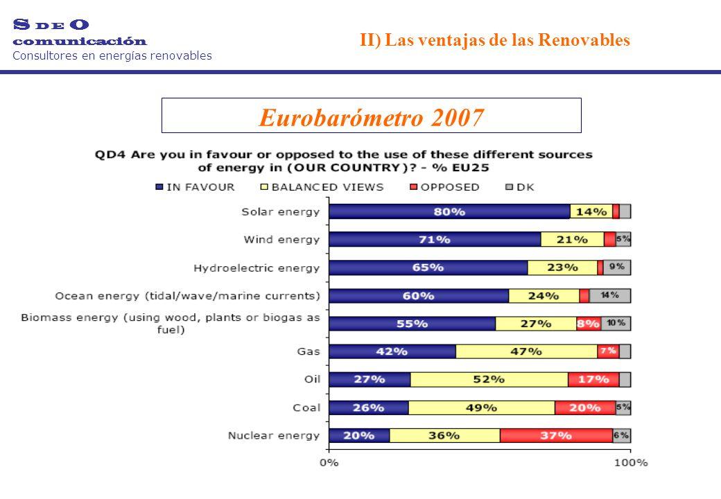 S D E O comunicación Consultores en energías renovables II) Las ventajas de las Renovables Eurobarómetro 2007