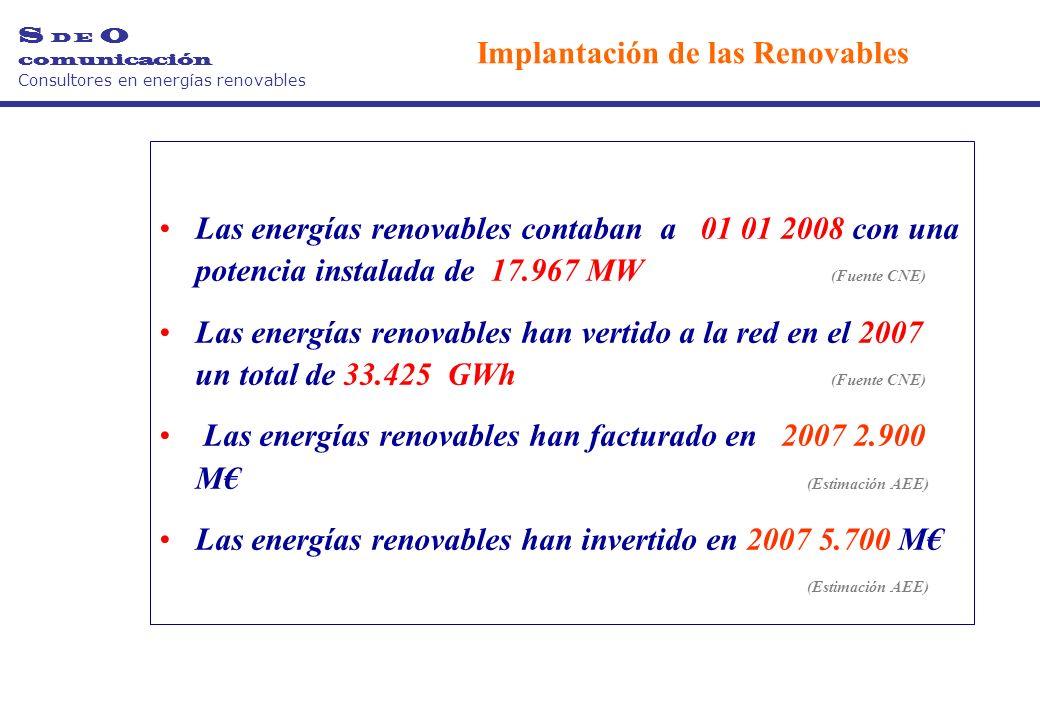 S D E O comunicación Consultores en energías renovables Implantación de las Renovables Las energías renovables contaban a 01 01 2008 con una potencia instalada de 17.967 MW (Fuente CNE) Las energías renovables han vertido a la red en el 2007 un total de 33.425 GWh (Fuente CNE) Las energías renovables han facturado en 2007 2.900 M (Estimación AEE) Las energías renovables han invertido en 2007 5.700 M (Estimación AEE)