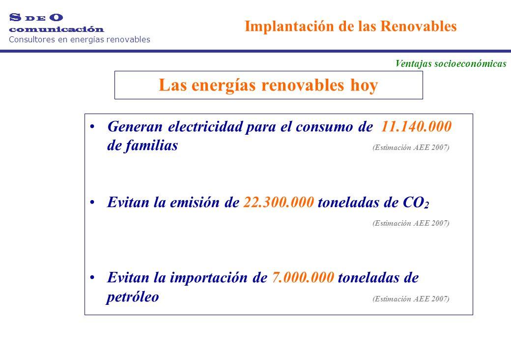 Las energías renovables hoy Generan electricidad para el consumo de 11.140.000 de familias (Estimación AEE 2007) Evitan la emisión de 22.300.000 toneladas de CO 2 (Estimación AEE 2007) Evitan la importación de 7.000.000 toneladas de petróleo (Estimación AEE 2007) S D E O comunicación Consultores en energías renovables Implantación de las Renovables Ventajas socioeconómicas