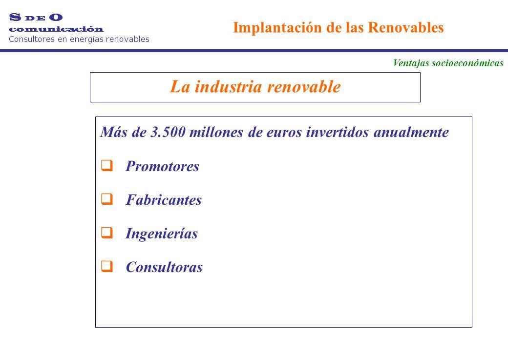 La industria renovable Más de 3.500 millones de euros invertidos anualmente Promotores Fabricantes Ingenierías Consultoras S D E O comunicación Consultores en energías renovables Implantación de las Renovables Ventajas socioeconómicas