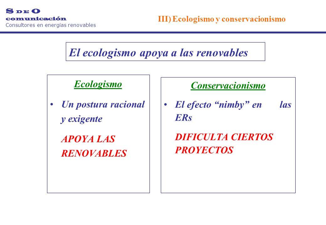 El ecologismo apoya a las renovables Ecologismo Un postura racional y exigente APOYA LAS RENOVABLES Conservacionismo El efecto nimby en las ERs DIFICULTA CIERTOS PROYECTOS S D E O comunicación Consultores en energías renovables III) Ecologismo y conservacionismo