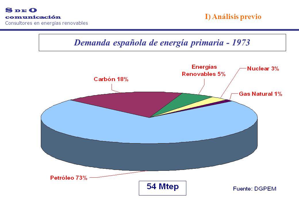 Demanda española de energía primaria - 1973 S D E O comunicación Consultores en energías renovables I) Análisis previo