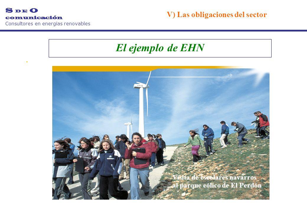 Visita de escolares navarros al parque eólico de El Perdón S D E O comunicación Consultores en energías renovables El ejemplo de EHN V) Las obligaciones del sector