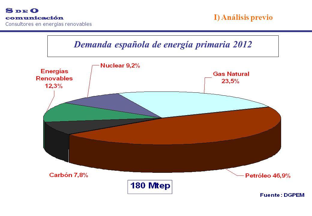 Demanda española de energía primaria 2012 S D E O comunicación Consultores en energías renovables I) Análisis previo