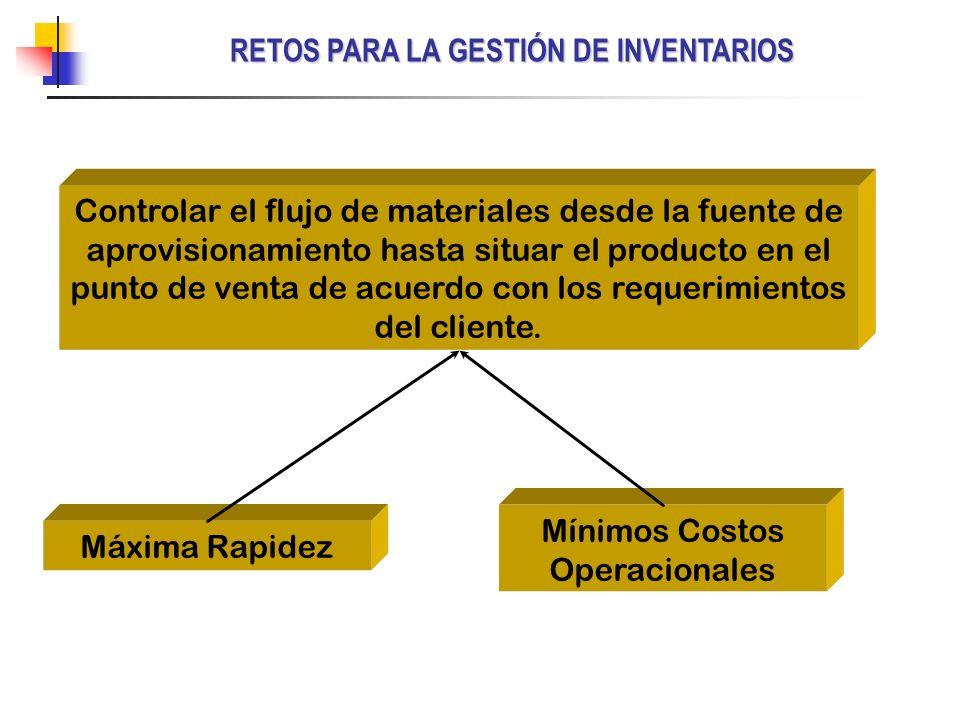 Controlar el flujo de materiales desde la fuente de aprovisionamiento hasta situar el producto en el punto de venta de acuerdo con los requerimientos