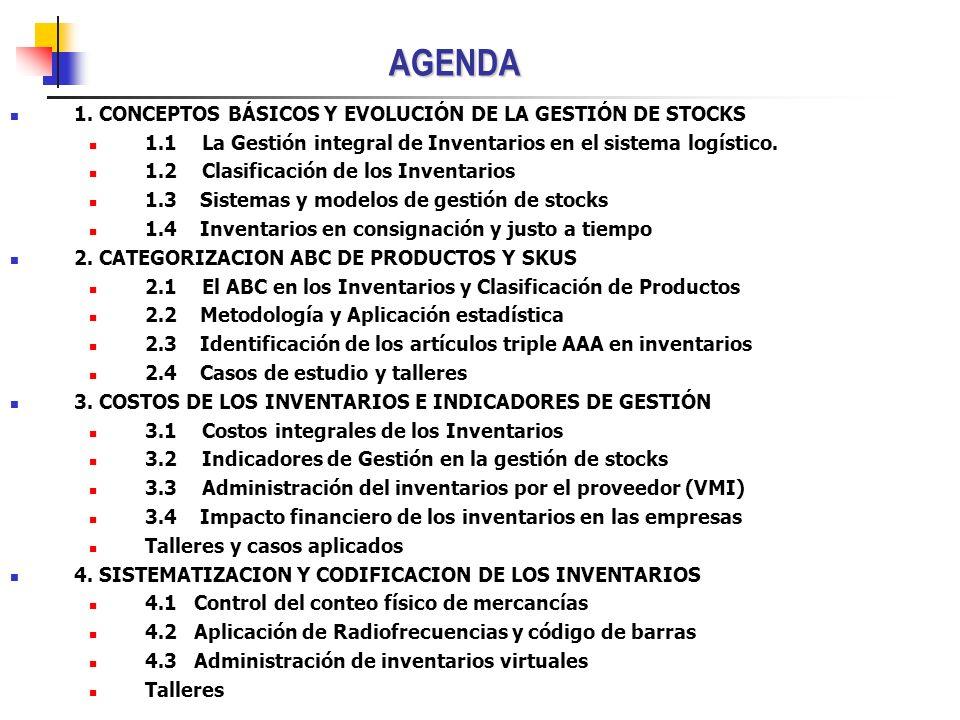 AGENDA 1. CONCEPTOS BÁSICOS Y EVOLUCIÓN DE LA GESTIÓN DE STOCKS 1.1La Gestión integral de Inventarios en el sistema logístico. 1.2Clasificación de los