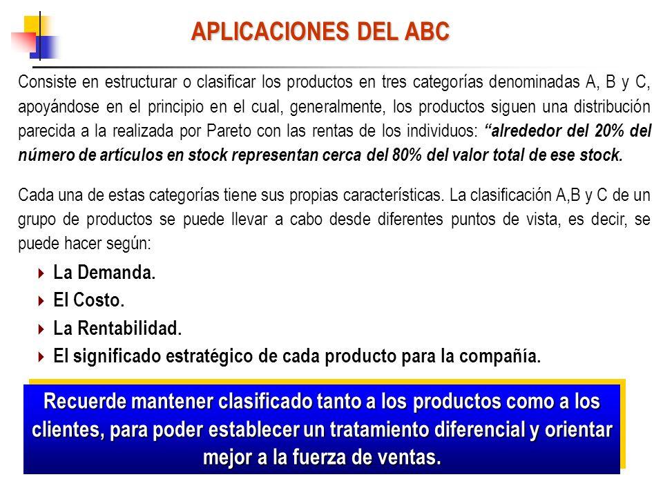APLICACIONES DEL ABC Consiste en estructurar o clasificar los productos en tres categorías denominadas A, B y C, apoyándose en el principio en el cual