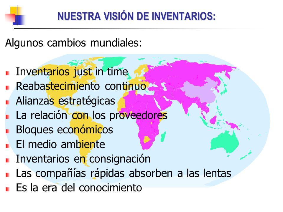 NUESTRA VISIÓN DE INVENTARIOS: Algunos cambios mundiales: Inventarios just in time Reabastecimiento continuo Alianzas estratégicas La relación con los